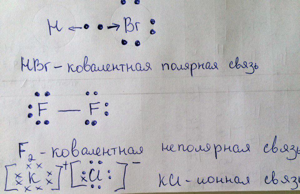 Указать тип хим связи и показать схему образования этой связи: HBr,F2,KCL
